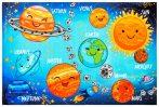 Solar system falvédő  80x120 cm