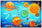 Solar system falvédő 160x230 cm